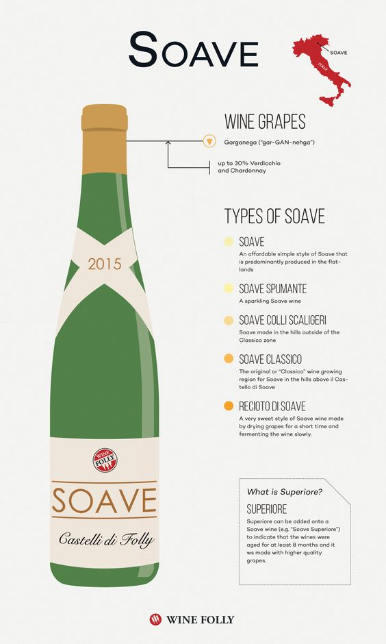 soave-infographic